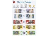 Officeworks Learning Can Be Fun Money of Australia Double-sided Chart