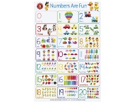Officeworks Learning Can Be Fun Numbers Are Fun Double Sided Chart