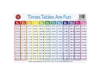 Officeworks Learning Can Be Fun Timetable Placemat