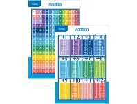 Officeworks Studymate Double-sided Addition Wall Chart